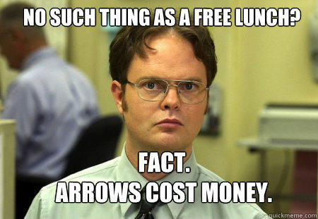 NO such thing as a free lunch? fact. arrows cost money. - NO such thing as a free lunch? fact. arrows cost money.  Schrute