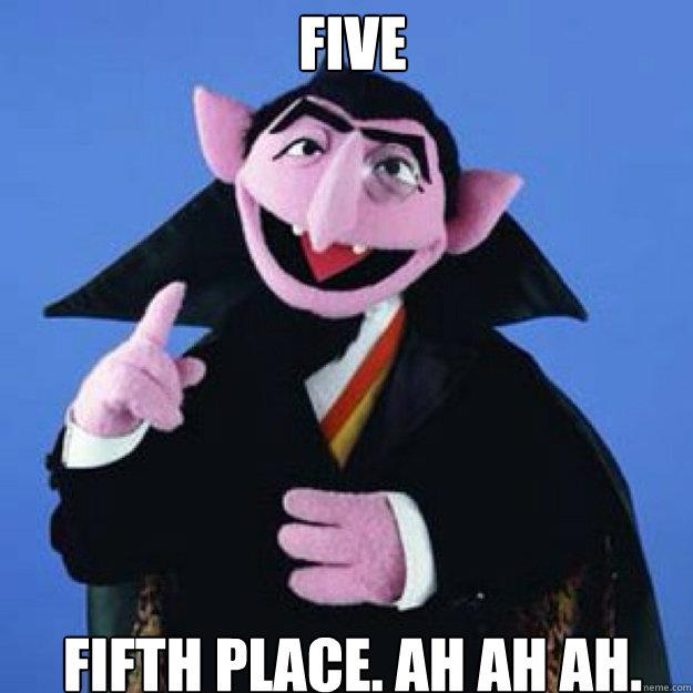 Count Von Count Memes Quickmeme