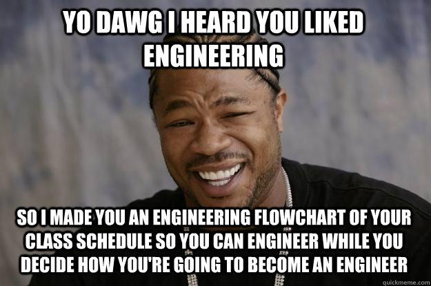 Funny Meme Engineering : Xzibit meme memes quickmeme