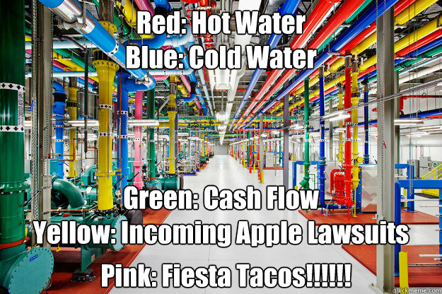 Red: Hot Water Blue: Cold Water Green: Cash Flow Yellow: Incoming Apple Lawsuits Pink: Fiesta Tacos!!!!!! - Red: Hot Water Blue: Cold Water Green: Cash Flow Yellow: Incoming Apple Lawsuits Pink: Fiesta Tacos!!!!!!  Goodguy Efficient Google