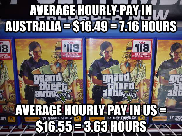 Average hourly pay in Australia = $16.49 = 7.16 hours Average hourly pay in US = $16.55 = 3.63 hours - Average hourly pay in Australia = $16.49 = 7.16 hours Average hourly pay in US = $16.55 = 3.63 hours  Misc
