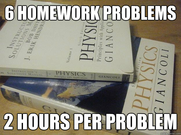 6 Homework Problems 2 Hours Per Problem  Scumbag Physics Class