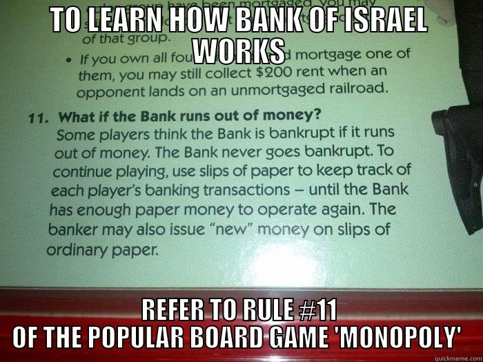 Banks Are Just Like Monopoly D Quickmeme