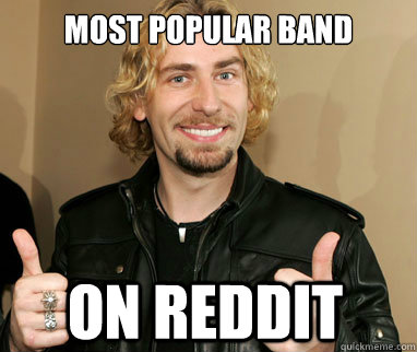most popular band on reddit