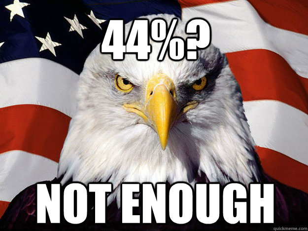 44%? NOT ENOUGH - 44%? NOT ENOUGH  Patriotic Eagle