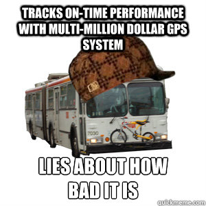 Tracks on-time performance with multi-million dollar GPS system lies about how bad it is