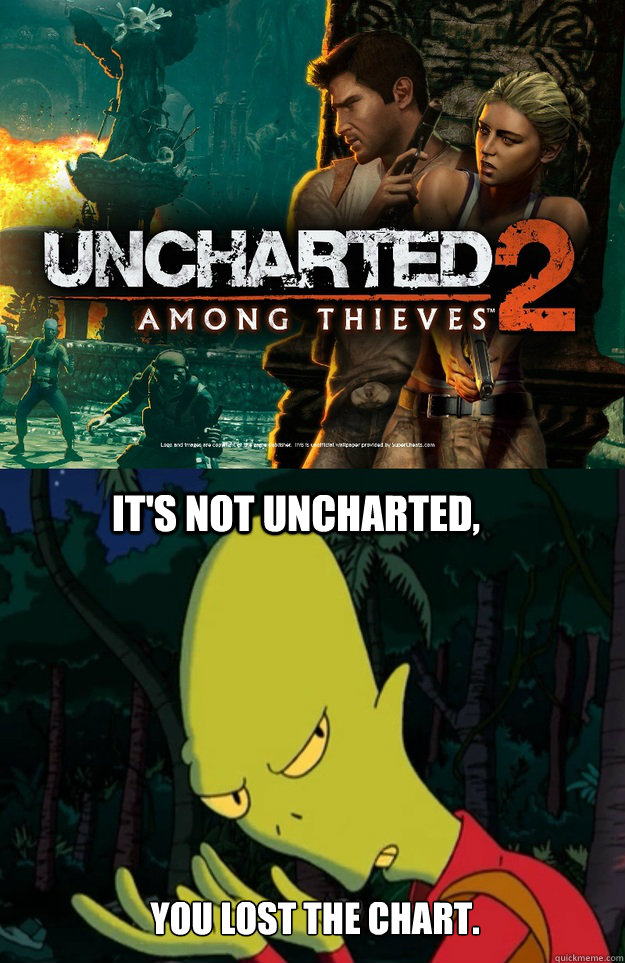 It S Not Uncharted You Lost The Chart Misc Quickmeme