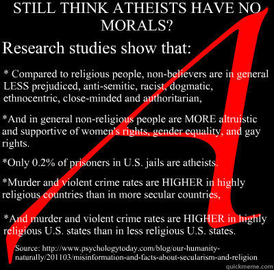 STILL THINK ATHEISTS HAVE NO MORALS? * Compared to religious people, non-believers are in general LESS prejudiced, anti-semitic, racist, dogmatic, ethnocentric, close-minded and authoritarian, Research studies show that: *And in general non-religious peop  Still Think Atheists Have No Morals