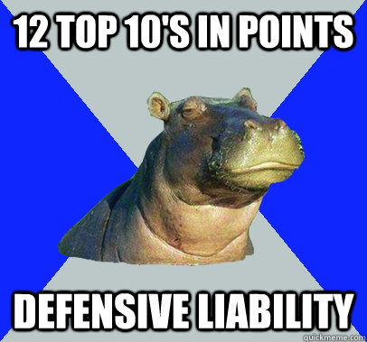 12 Top 10's in Points Defensive liability  Skeptical Hippo