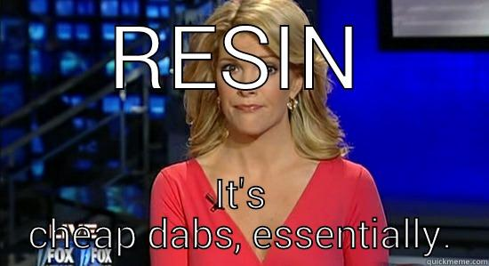 RESIN IT'S CHEAP DABS, ESSENTIALLY. essentially megyn kelly