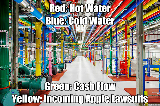 Red: Hot Water Blue: Cold Water Green: Cash Flow Yellow: Incoming Apple Lawsuits