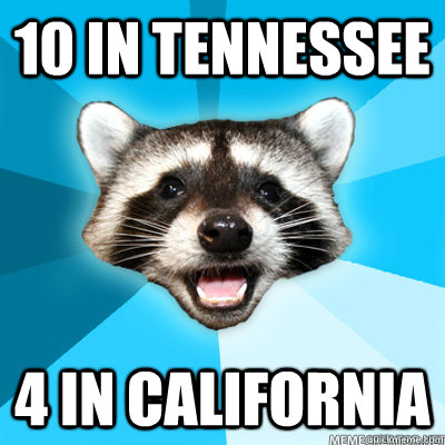 10 in Tennessee 4 in California  - 10 in Tennessee 4 in California   Misc