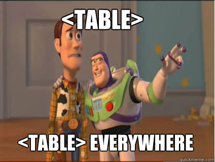 <table> <table> everywhere - <table> <table> everywhere  woody and buzz