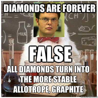 DIamonds are forever FALSE All diamonds turn into the more stable allotrope, Graphite