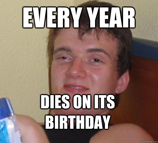 every year dies on its birthday - every year dies on its birthday  10 Guy