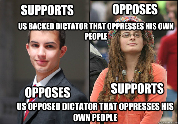 Supports Opposes  US Backed Dictator that oppresses his own people Opposes Supports US Opposed Dictator that oppresses His own people - Supports Opposes  US Backed Dictator that oppresses his own people Opposes Supports US Opposed Dictator that oppresses His own people  College Liberal Vs College Conservative