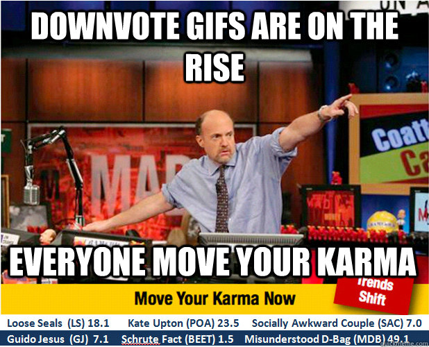 Downvote gifs are on the rise everyone move your karma  - Downvote gifs are on the rise everyone move your karma   Jim Kramer with updated ticker