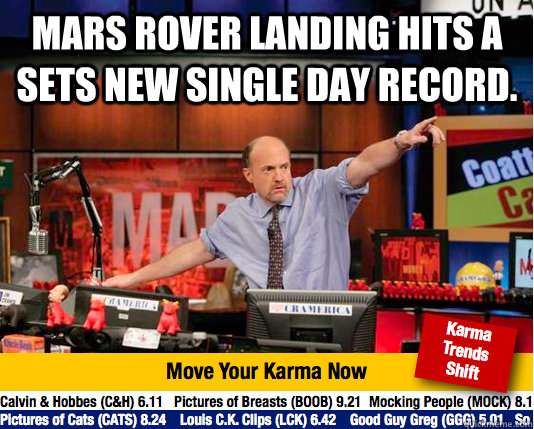 Mars Rover Landing hits a sets new single day record.  - Mars Rover Landing hits a sets new single day record.   Mad Karma with Jim Cramer
