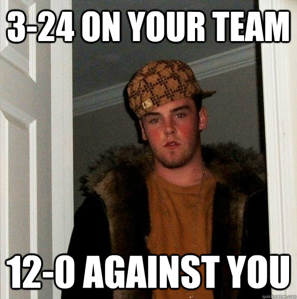 3-24 on your team 12-0 against you - 3-24 on your team 12-0 against you  Scumbag Steve