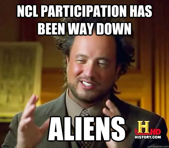 NCL participation has been way down  Aliens - NCL participation has been way down  Aliens  Ancient Aliens