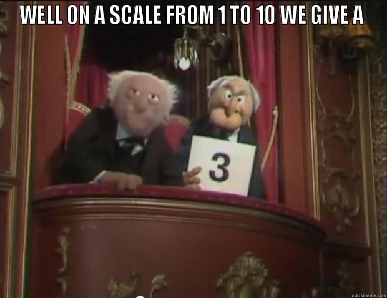 Statler and Waldorf grading - WELL ON A SCALE FROM 1 TO 10 WE GIVE A  Misc