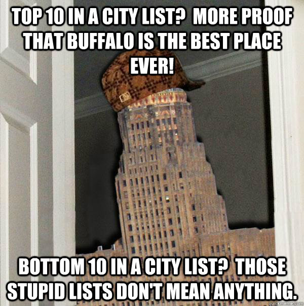 Top 10 in a city list?  More proof that Buffalo is the best place ever! Bottom 10 in a city list?  Those stupid lists don't mean anything.  Scumbag Buffalo