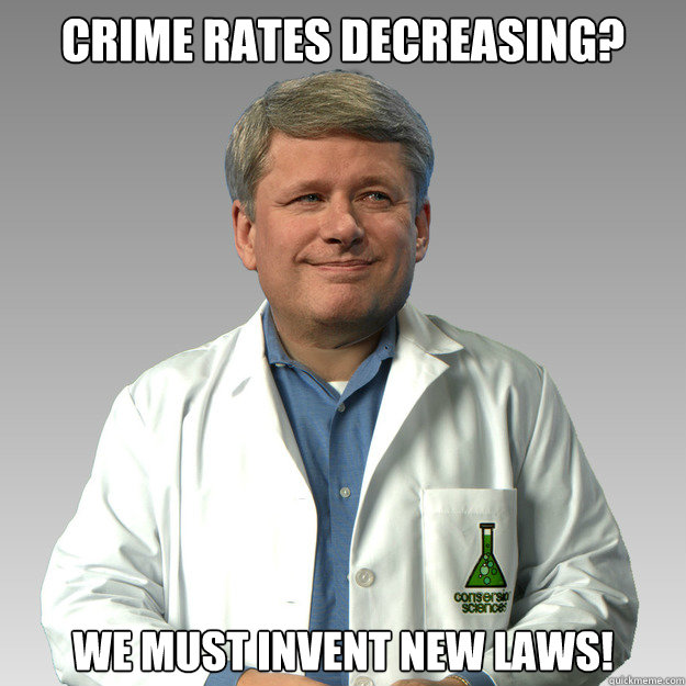Crime rates decreasing? We must invent new laws!