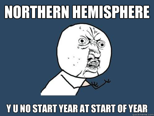northern hemisphere y u no start year at start of year - northern hemisphere y u no start year at start of year  Y U No