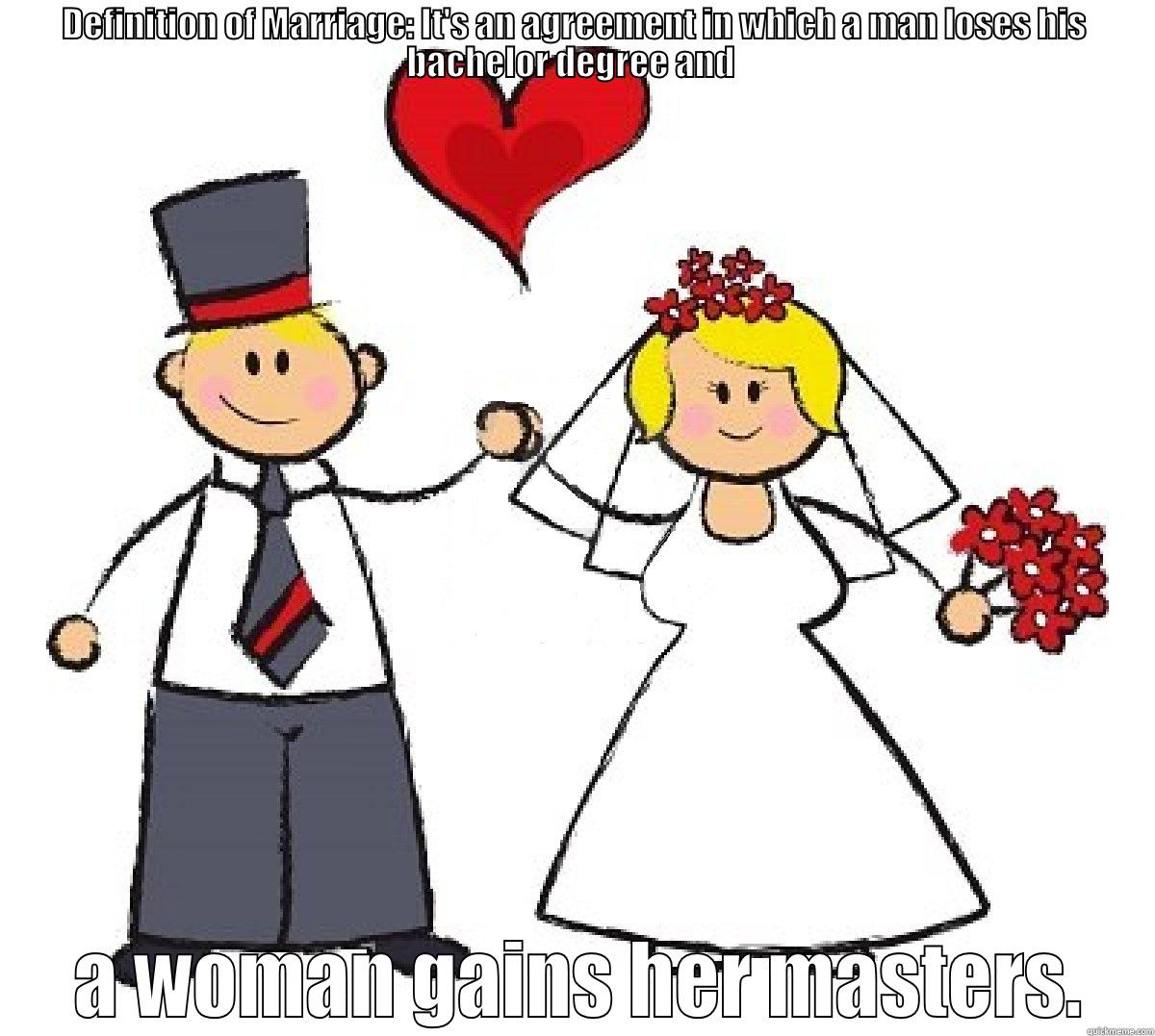 Definition of marriage it 39 s an agreement in which a man for Bachelor definition