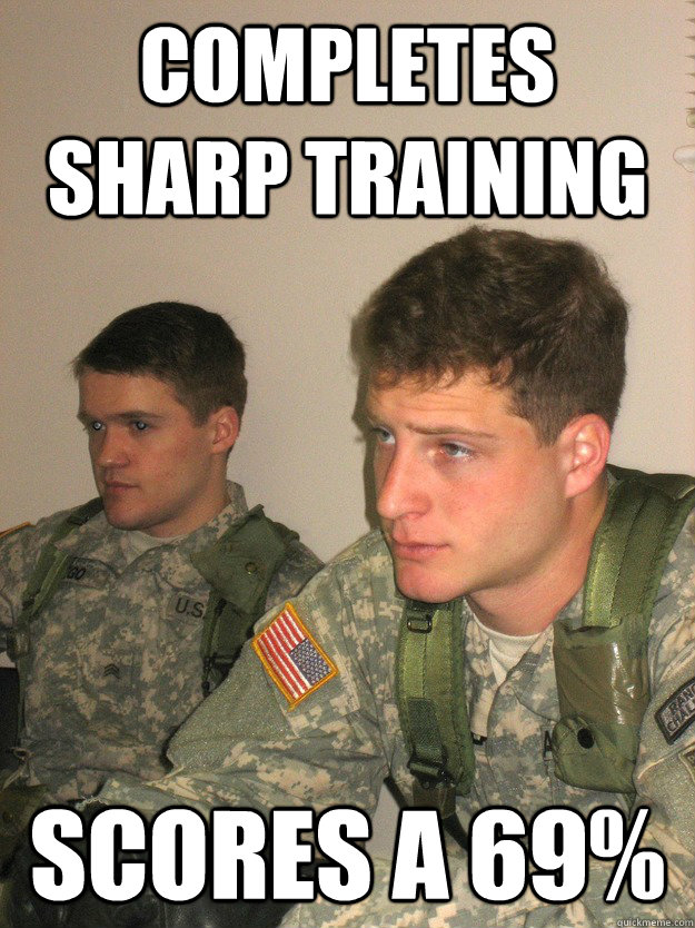 Completes Sharp training Scores a 69%