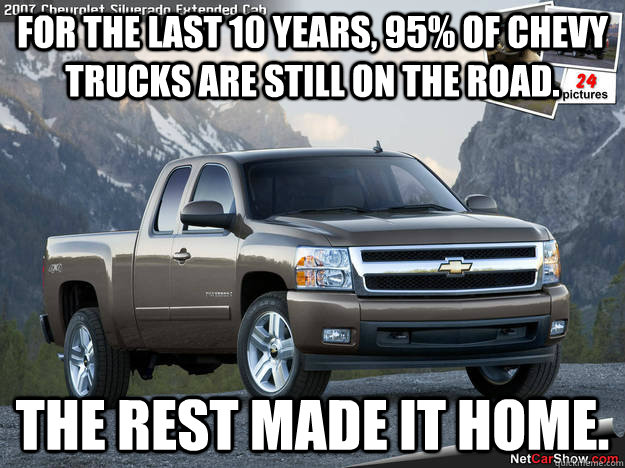 Ford Or Chevy >> Ford Or Chevy Most Popular Ford F150 Forum Community Of