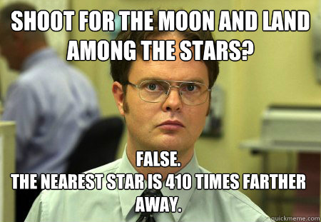 Shoot for the moon and land among the stars? False. The nearest star is 410 times farther away. - Shoot for the moon and land among the stars? False. The nearest star is 410 times farther away.  Dwight