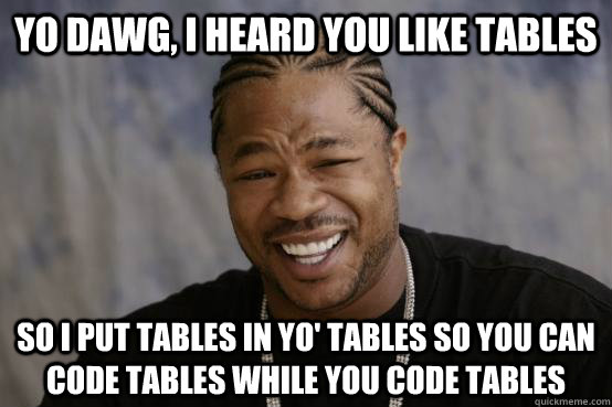 Yo Dawg, I heard you like tables So I put tables in yo' tables so you can code tables while you code tables - Yo Dawg, I heard you like tables So I put tables in yo' tables so you can code tables while you code tables  YO DAWG