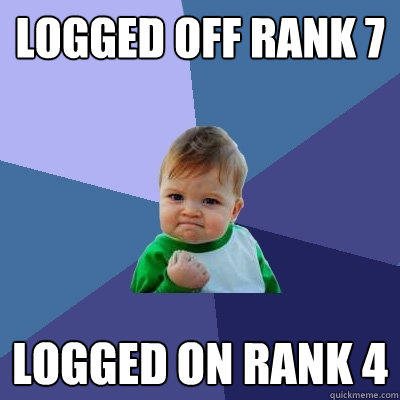 Logged off Rank 7 Logged on Rank 4 - Logged off Rank 7 Logged on Rank 4  Success Kid