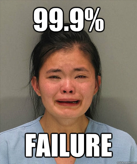 99.9% failure