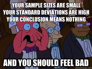 Your sample sizes are small your standard deviations are high your conclusion means nothing and YOU SHOULD FEEL BAD  Critical Zoidberg
