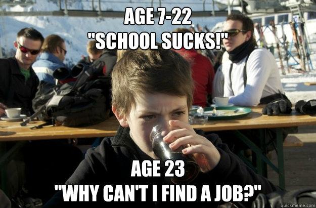 Age 7-22