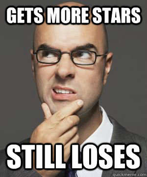 Gets more stars still loses