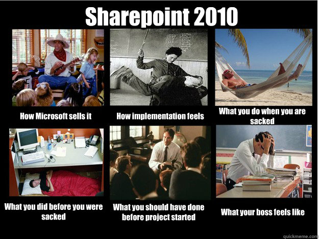 Sharepoint 2010 How Microsoft sells it How implementation feels What you do when you are sacked What you did before you were sacked What you should have done before project started What your boss feels like - Sharepoint 2010 How Microsoft sells it How implementation feels What you do when you are sacked What you did before you were sacked What you should have done before project started What your boss feels like  What People Think I Do