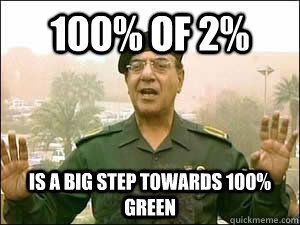 100% of 2% is a big step towards 100% green - 100% of 2% is a big step towards 100% green  iraqi information minister