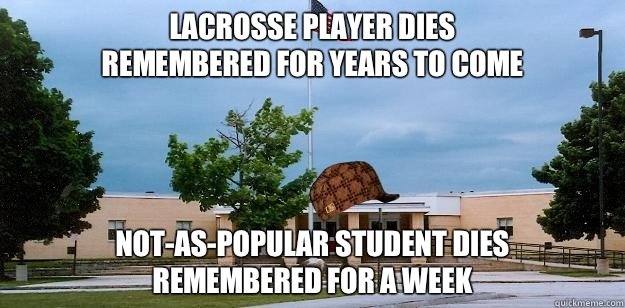 LACROSSE PLAYER DIES REMEMBERED FOR YEARS TO COME NOT-AS-POPULAR STUDENT DIES  REMEMBERED FOR A WEEK