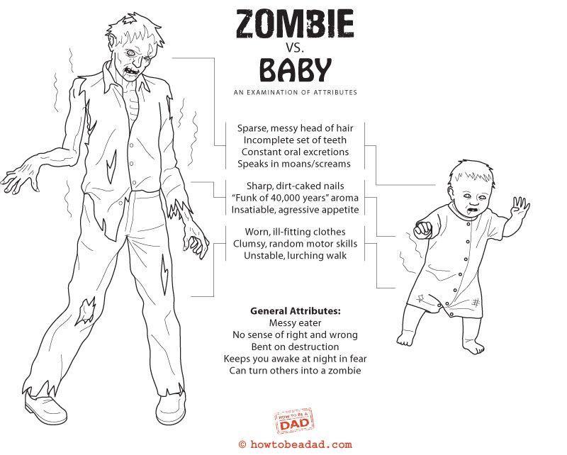 Zombie vs. Baby -   Misc