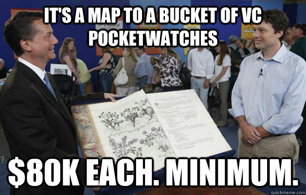 it's a map to a bucket of VC pocketwatches $80k each. minimum.   Antiques Roadshow