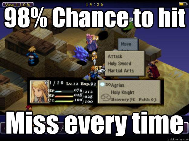 5087d722b980ae29f57544fd422ba18b234eabe4698391ee398595bd16e98b70 98% chance to hit miss every time final fantasy tactics quickmeme