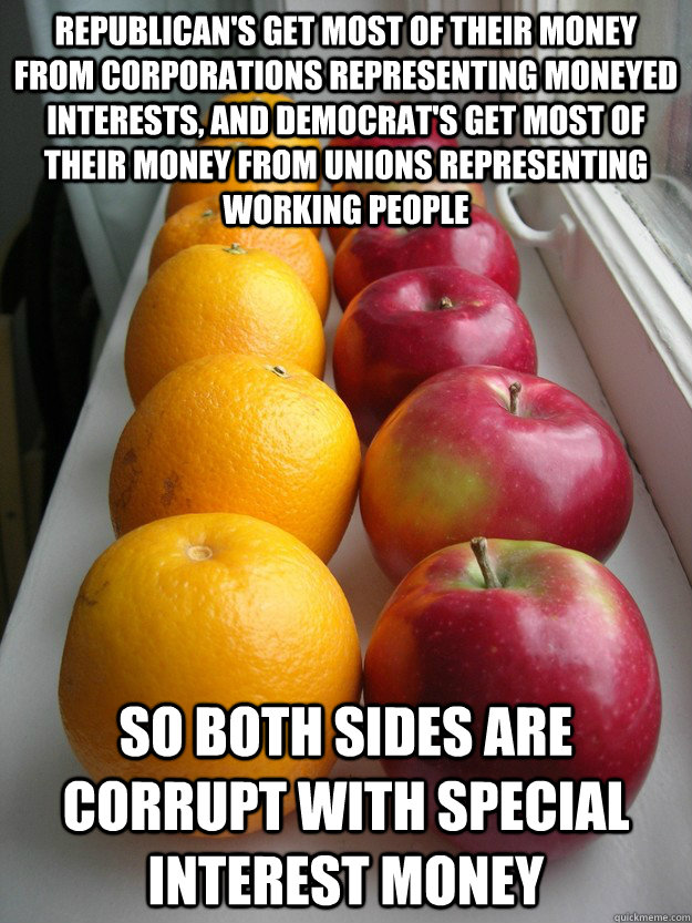Republican's get most of their money from corporations representing moneyed interests, and Democrat's get most of their money from unions representing working people So both sides are corrupt with special interest money