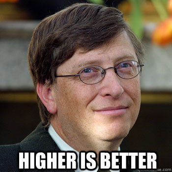 Higher is better  billgatesnah