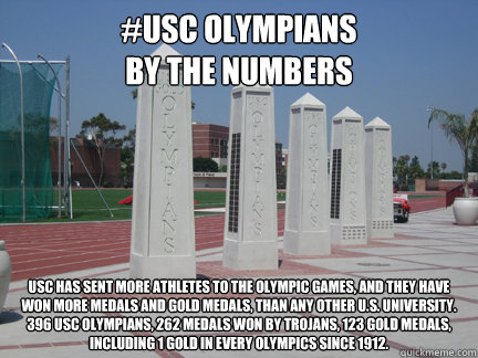 #USC Olympians  By the Numbers USC has sent more athletes to the Olympic Games, and they have won more medals and gold medals, than any other U.S. university. 396 USC OLYmpians, 262 Medals won by Trojans, 123 Gold Medals, Including 1 gold in every Olympic - #USC Olympians  By the Numbers USC has sent more athletes to the Olympic Games, and they have won more medals and gold medals, than any other U.S. university. 396 USC OLYmpians, 262 Medals won by Trojans, 123 Gold Medals, Including 1 gold in every Olympic  USC OLYMPIANS