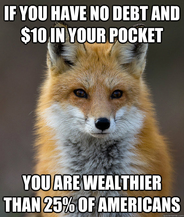 If you have no debt and $10 in your pocket You are wealthier than 25% of Americans - If you have no debt and $10 in your pocket You are wealthier than 25% of Americans  Fun Fact Fox