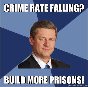 Crime rate falling? Build more prisons! - Crime rate falling? Build more prisons!  Harper Government