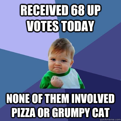 received 68 up votes today none of them involved pizza or grumpy cat  Success Kid